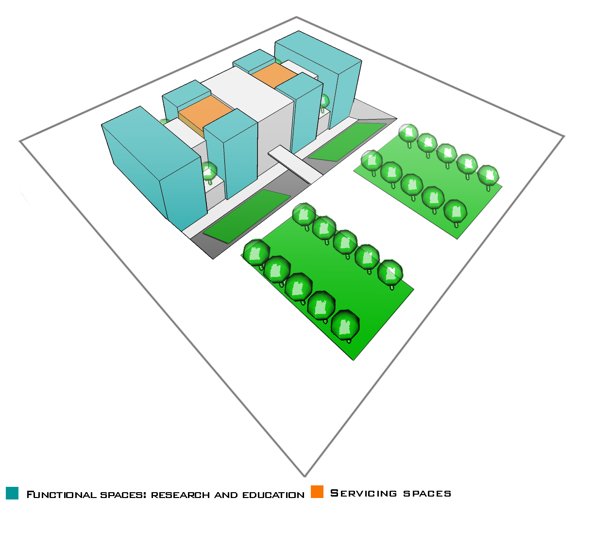 Royan reseach lab